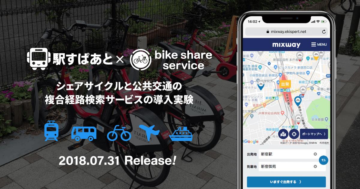 株式会社ヴァル研究所: ドコモ・バイクシェアとシェアサイクル×公共交通の複合経路検索サービスが連携!